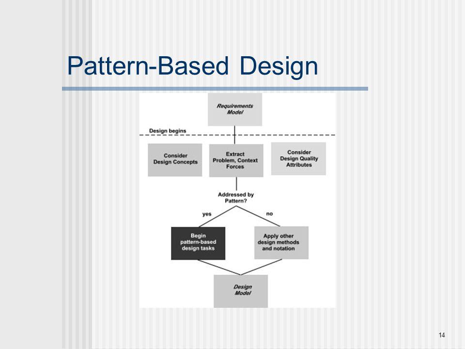 14 Pattern-Based Design