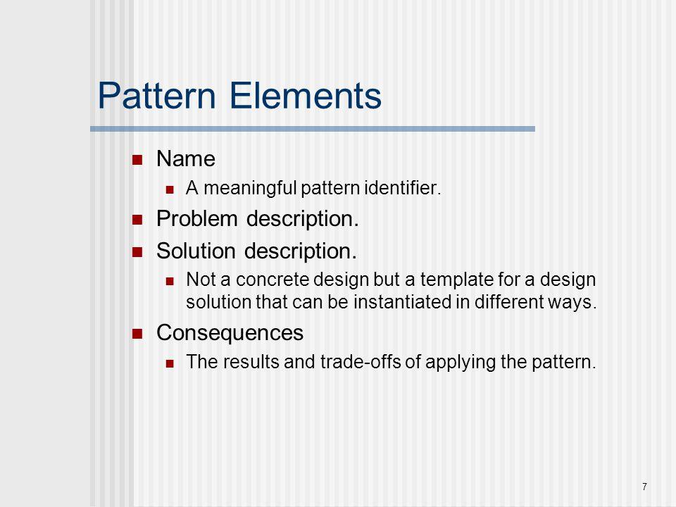 Pattern Elements Name A meaningful pattern identifier. Problem description. Solution description. Not a concrete design but a template for a design so