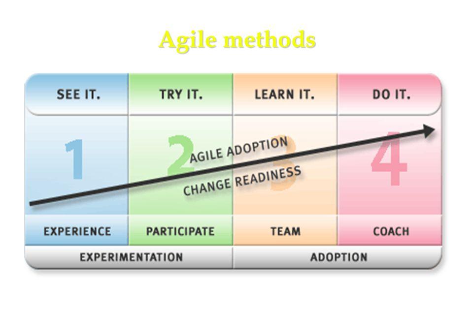 18 Agile methods