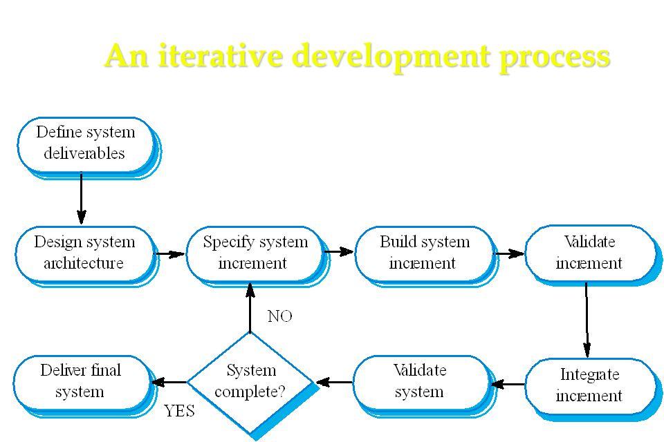 9 An iterative development process