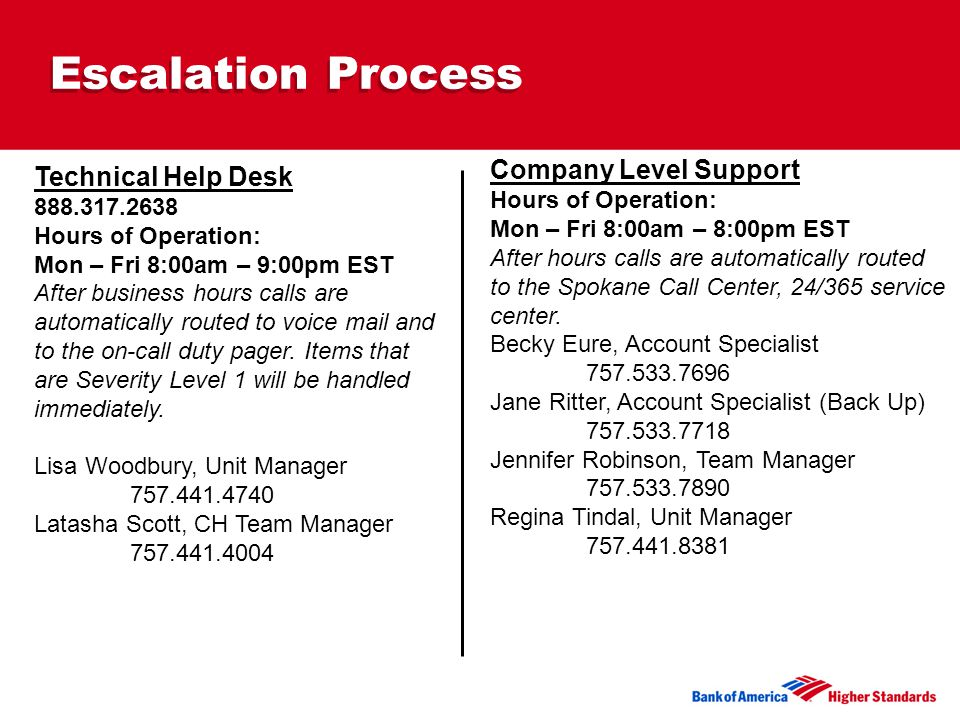 Escalation Process Technical Help Desk 888.317.2638 Hours of Operation: Mon – Fri 8:00am – 9:00pm EST After business hours calls are automatically routed to voice mail and to the on-call duty pager.