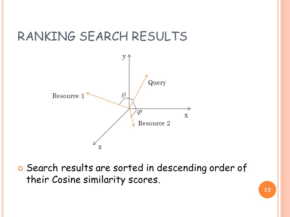 RANKING SEARCH RESULTS x y z Query Search results are sorted in descending order of their Cosine similarity scores. Resource 1 Resource 2 13