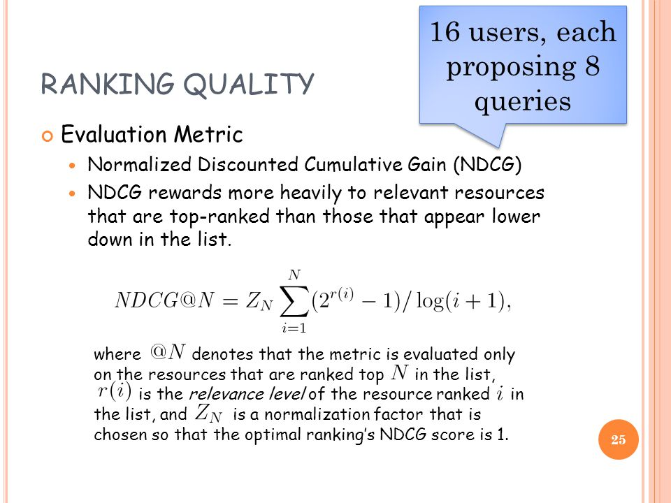RANKING QUALITY Evaluation Metric Normalized Discounted Cumulative Gain (NDCG) NDCG rewards more heavily to relevant resources that are top-ranked tha