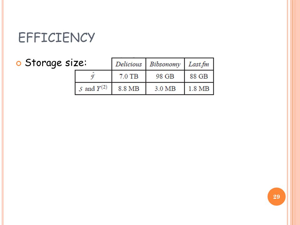 EFFICIENCY Offline: pre-processing times (hours) Online: query processing times (seconds) Storage size: 29