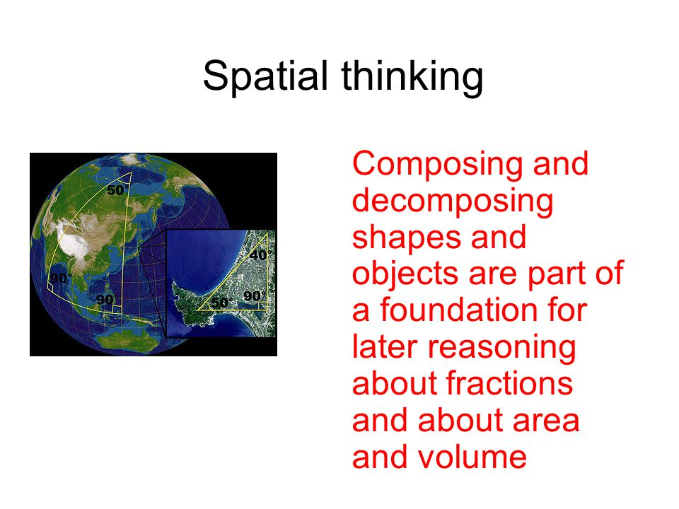 Spatial thinking Composing and decomposing shapes and objects are part of a foundation for later reasoning about fractions and about area and volume