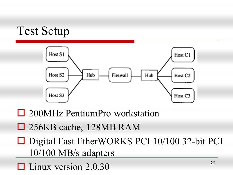 29 Test Setup  200MHz PentiumPro workstation  256KB cache, 128MB RAM  Digital Fast EtherWORKS PCI 10/100 32-bit PCI 10/100 MB/s adapters  Linux version 2.0.30