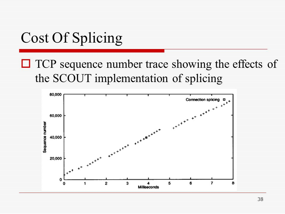 38 Cost Of Splicing  TCP sequence number trace showing the effects of the SCOUT implementation of splicing