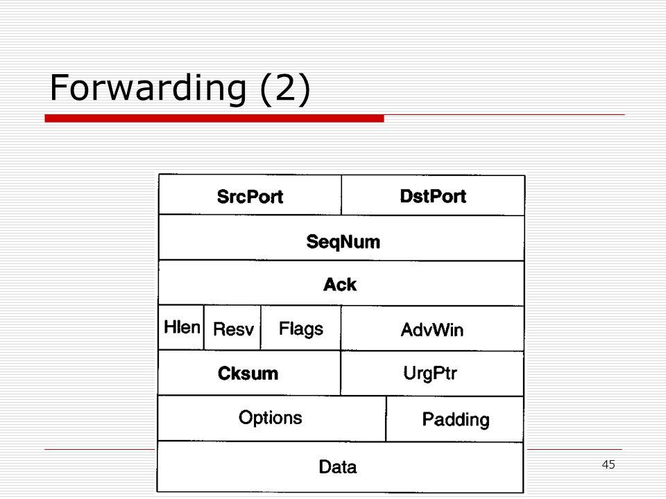 45 Forwarding (2)