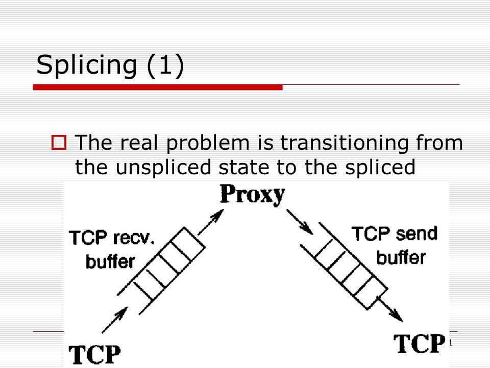 51 Splicing (1)  The real problem is transitioning from the unspliced state to the spliced state