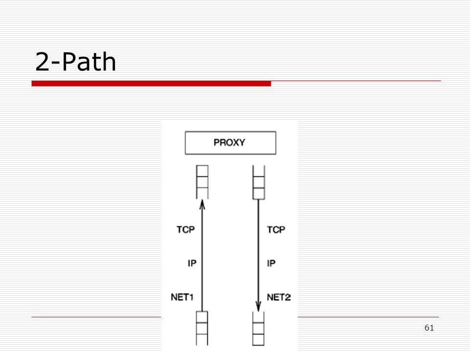 61 2-Path