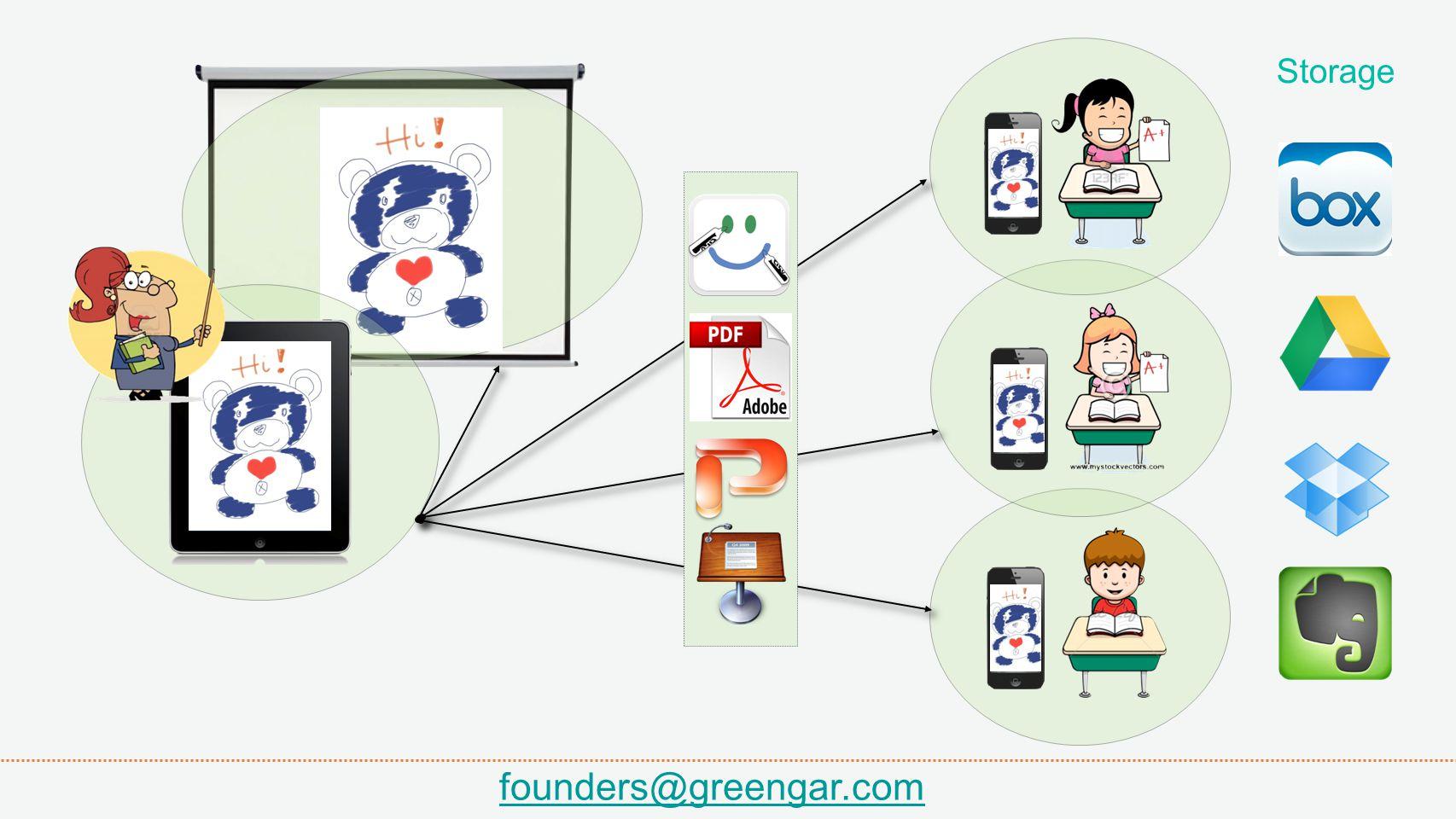founders@greengar.com Storage