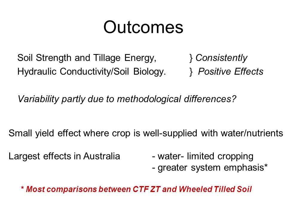 Outcomes Soil Strength and Tillage Energy,} Consistently Hydraulic Conductivity/Soil Biology.} Positive Effects Variability partly due to methodological differences.