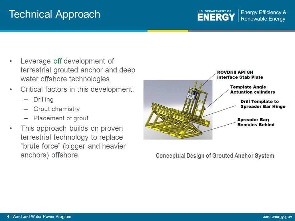4 | Wind and Water Power Programeere.energy.gov Technical Approach Leverage off development of terrestrial grouted anchor and deep water offshore technologies Critical factors in this development: –Drilling –Grout chemistry –Placement of grout This approach builds on proven terrestrial technology to replace brute force (bigger and heavier anchors) offshore Conceptual Design of Grouted Anchor System