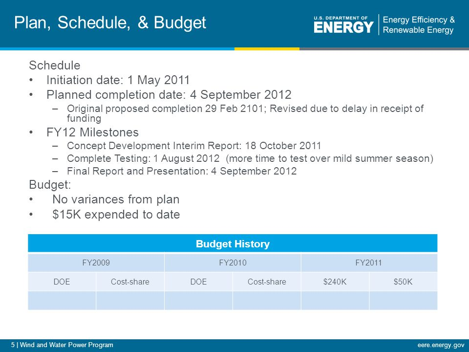 5 | Wind and Water Power Programeere.energy.gov Plan, Schedule, & Budget Schedule Initiation date: 1 May 2011 Planned completion date: 4 September 2012 –Original proposed completion 29 Feb 2101; Revised due to delay in receipt of funding FY12 Milestones –Concept Development Interim Report: 18 October 2011 –Complete Testing: 1 August 2012 (more time to test over mild summer season) –Final Report and Presentation: 4 September 2012 Budget: No variances from plan $15K expended to date Budget History FY2009FY2010FY2011 DOECost-shareDOECost-share$240K$50K