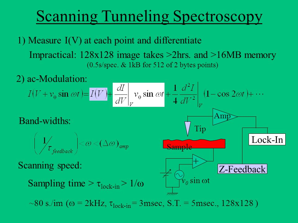 2) ac-Modulation: + Tip Sample Amp Z-Feedback Lock-In v 0 sin  t Scanning Tunneling Spectroscopy 1) Measure I(V) at each point and differentiate Impractical: 128x128 image takes >2hrs.