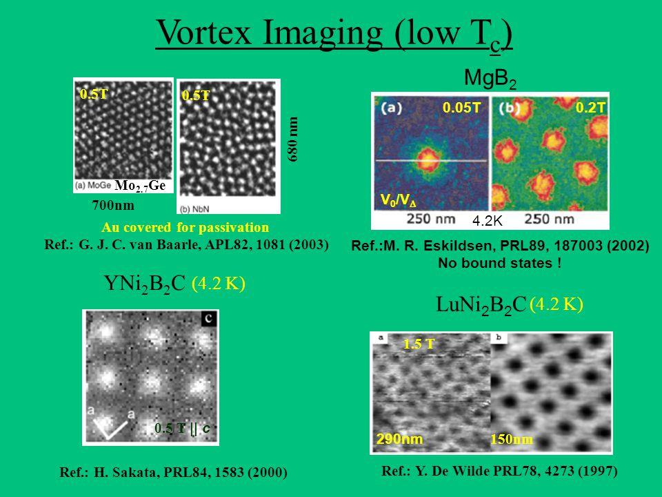 Vortex Imaging (low T c ) Ref.:M. R. Eskildsen, PRL89, 187003 (2002) No bound states .