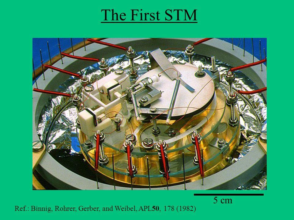 The First STM 5 cm Ref.: Binnig, Rohrer, Gerber, and Weibel, APL50, 178 (1982)