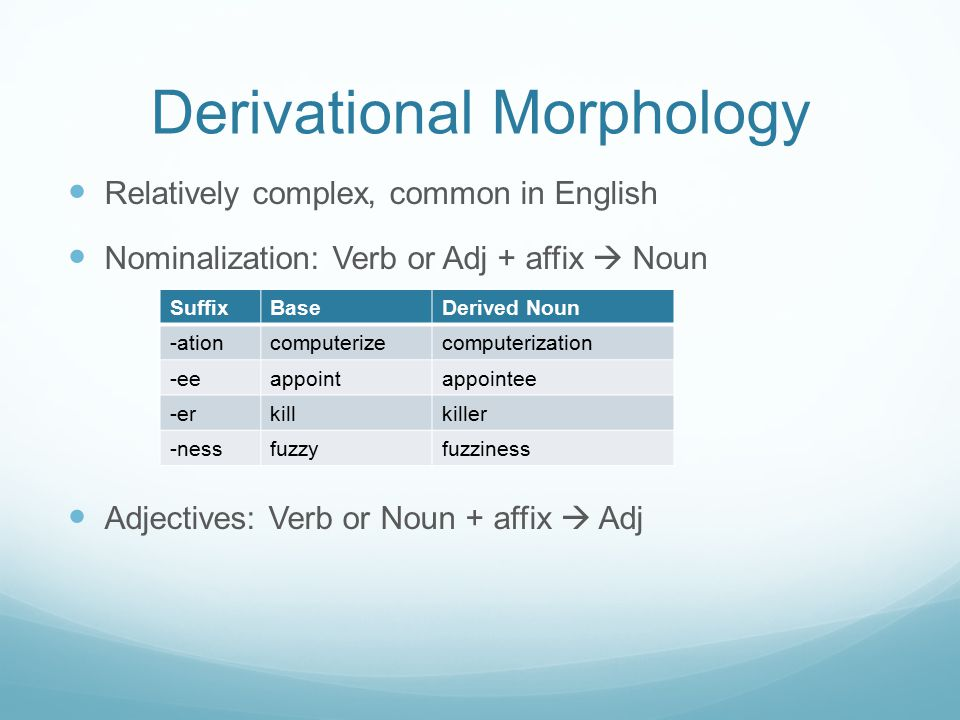 Derivational Morphology Relatively complex, common in English Nominalization: Verb or Adj + affix  Noun Adjectives: Verb or Noun + affix  Adj Suffix