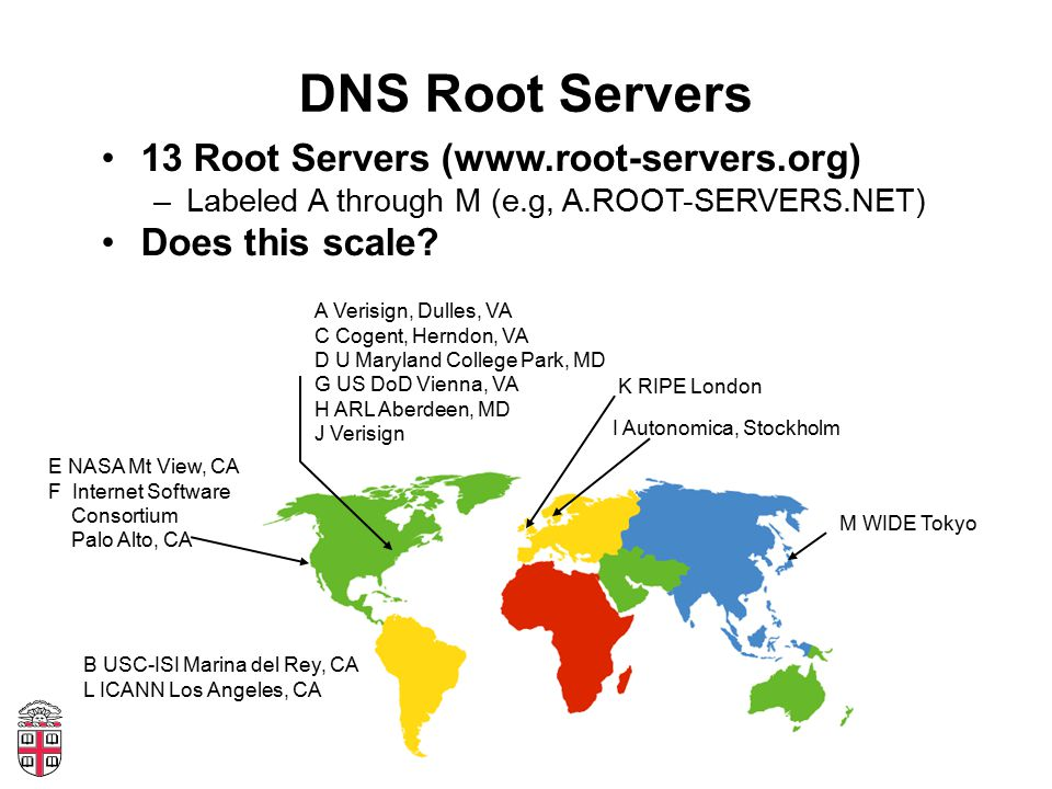 DNS Root Servers 13 Root Servers (www.root-servers.org) –Labeled A through M (e.g, A.ROOT-SERVERS.NET) Does this scale? B USC-ISI Marina del Rey, CA L