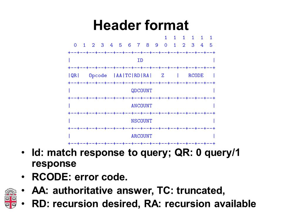 Header format Id: match response to query; QR: 0 query/1 response RCODE: error code. AA: authoritative answer, TC: truncated, RD: recursion desired, R