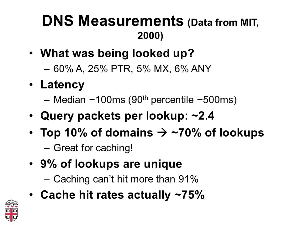 DNS Measurements (Data from MIT, 2000) What was being looked up? –60% A, 25% PTR, 5% MX, 6% ANY Latency –Median ~100ms (90 th percentile ~500ms) Query