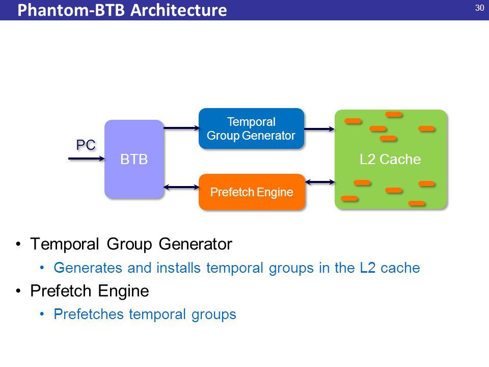 30 L2 Cache Temporal Group Generator Temporal Group Generator Phantom-BTB Architecture BTB PC Prefetch Engine Temporal Group Generator Generates and installs temporal groups in the L2 cache Prefetch Engine Prefetches temporal groups