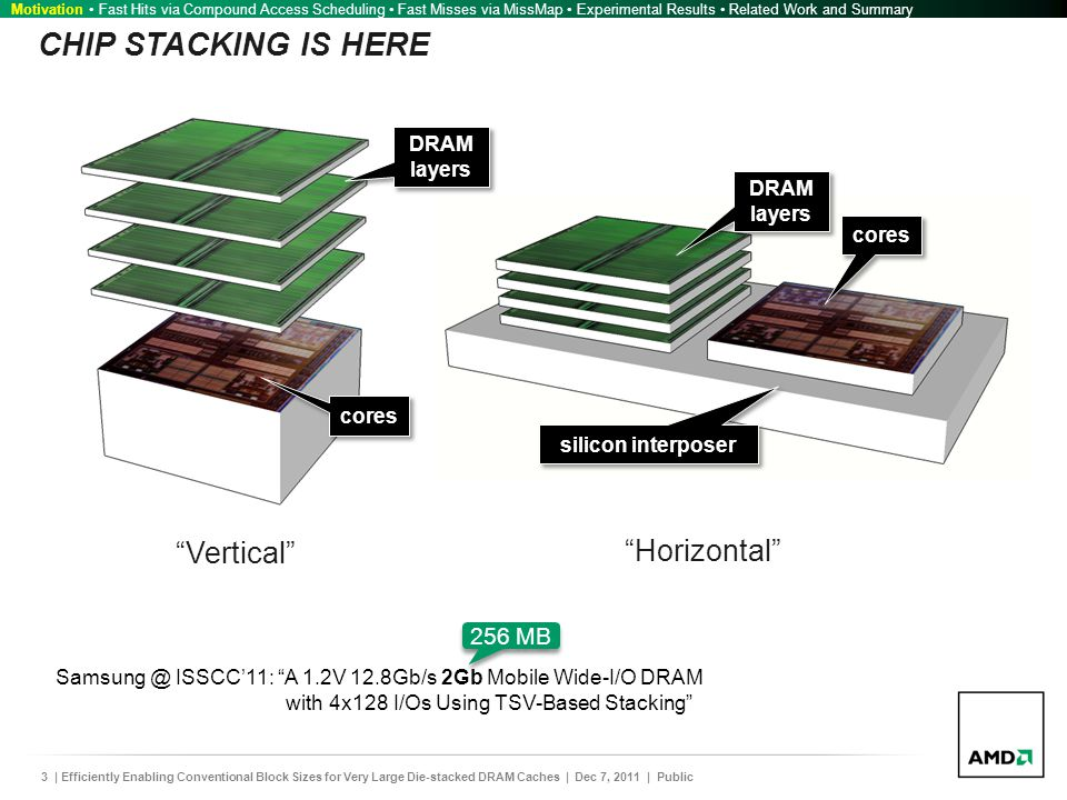3| Efficiently Enabling Conventional Block Sizes for Very Large Die-stacked DRAM Caches | Dec 7, 2011 | Public CHIP STACKING IS HERE Motivation Fast Hits via Compound Access Scheduling Fast Misses via MissMap Experimental Results Related Work and Summary cores DRAM layers silicon interposer cores DRAM layers Vertical Horizontal Samsung @ ISSCC'11: A 1.2V 12.8Gb/s 2Gb Mobile Wide-I/O DRAM with 4x128 I/Os Using TSV-Based Stacking 256 MB