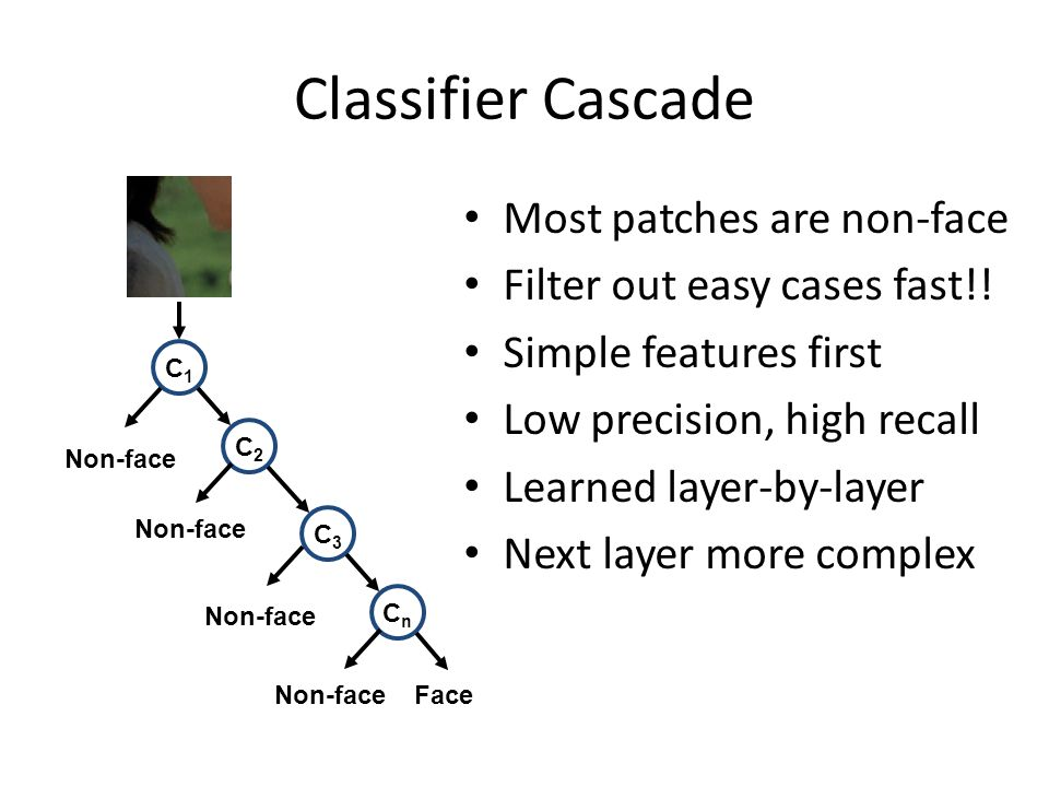 Classifier Cascade Most patches are non-face Filter out easy cases fast!.