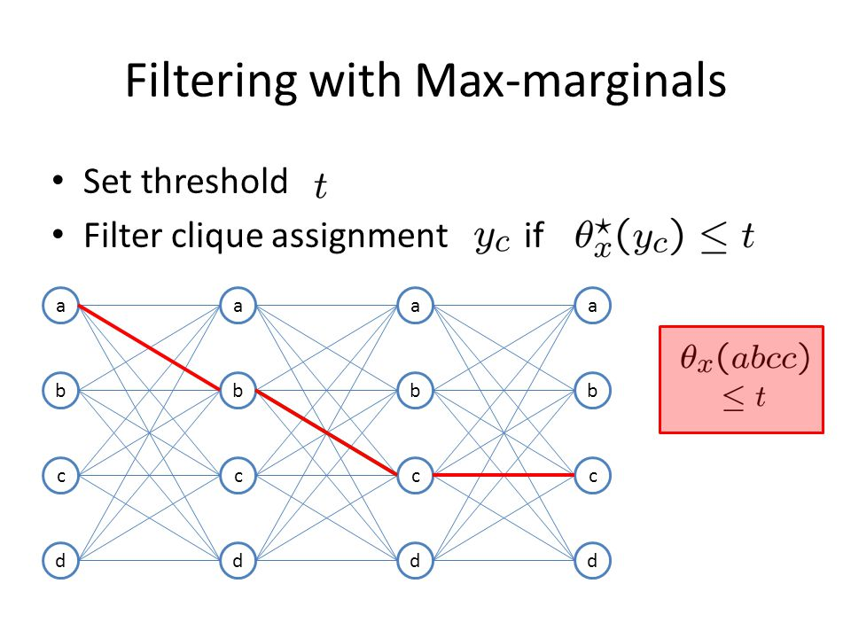 Filtering with Max-marginals Set threshold Filter clique assignment if a b c d a b c d a b c d a b c d