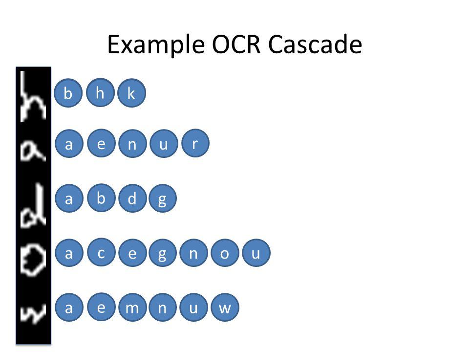 Example OCR Cascade b h k a e nu r a b dga c egnoua e mnuwb h k