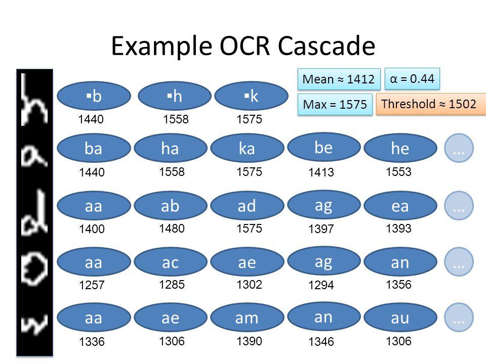 Example OCR Cascade ▪b▪b▪h▪h▪k▪k bahaka be he…aaabad ag ea…aaacae ag an…aaaeam an au… 144015581575 1440 15581575 1413 1553 1400 14801575 1397 1393 125