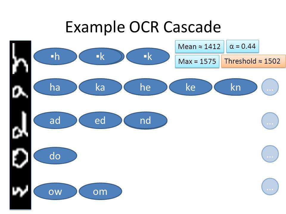 Example OCR Cascade ka ▪h▪h▪k▪k hahe… ad… … … Mean ≈ 1412 Max = 1575 ▪h▪h▪k▪k hakaheke aded kn do owom nd α = 0.44 Threshold ≈ 1502