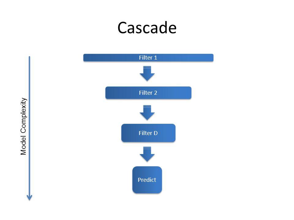 Cascade Model Complexity Filter 1 Filter 2 Filter D Predict