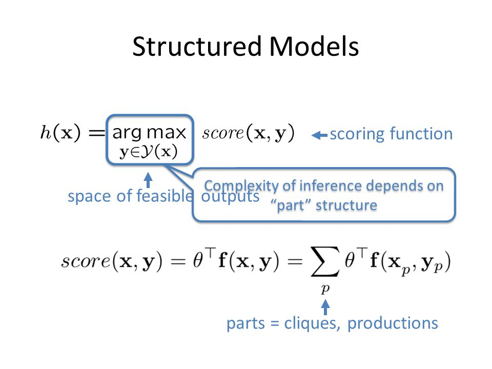 Structured Models space of feasible outputs scoring function parts = cliques, productions Complexity of inference depends on part structure