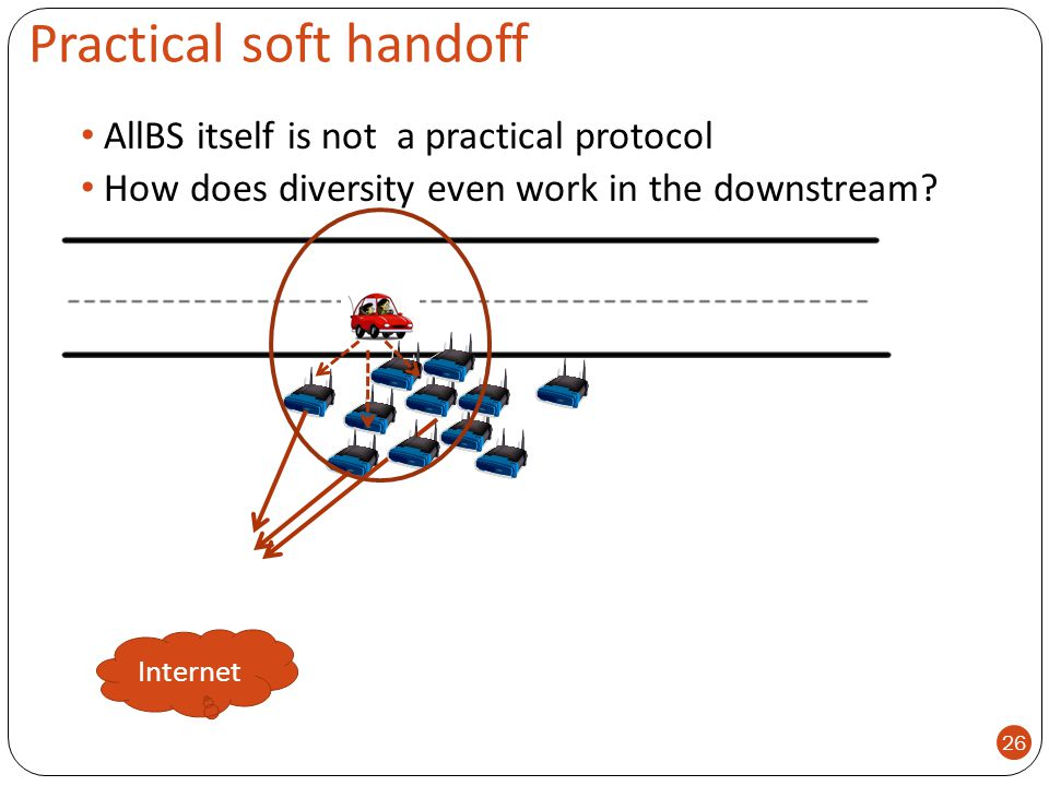 Practical soft handoff Internet AllBS itself is not a practical protocol How does diversity even work in the downstream? 26
