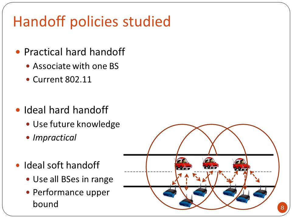 Handoff policies studied Practical hard handoff Associate with one BS Current 802.11 Ideal hard handoff Use future knowledge Impractical Ideal soft ha