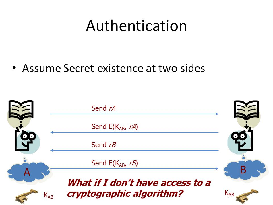 Send E(K AB, rA) Authentication Assume Secret existence at two sides A A B B Send rA K AB Send rB Send E(K AB, rB) What if I don't have access to a cryptographic algorithm?