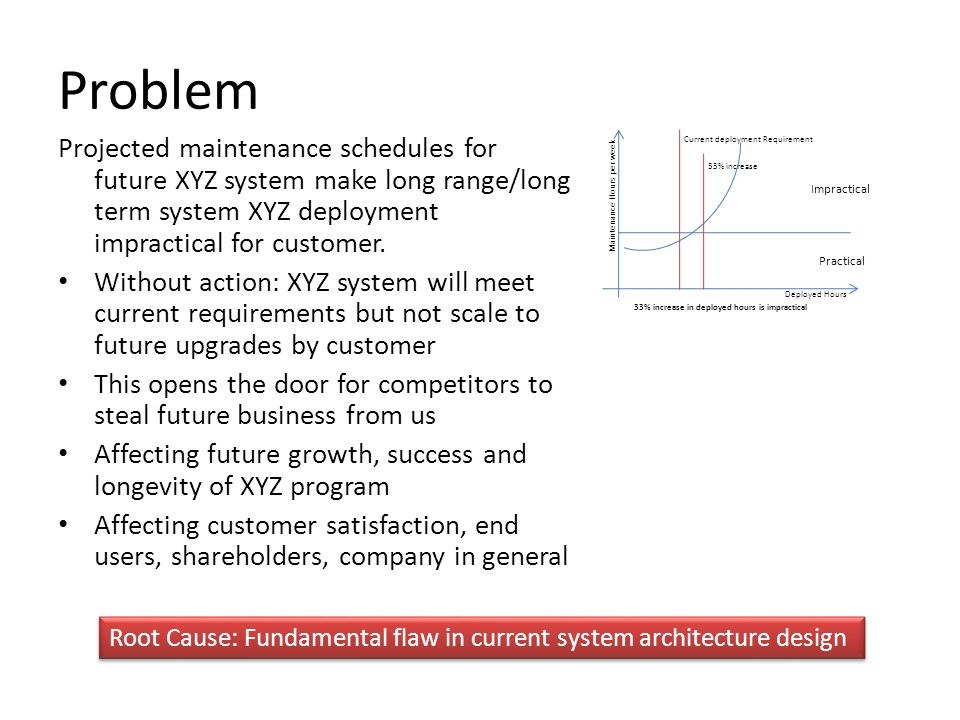 Problem Projected maintenance schedules for future XYZ system make long range/long term system XYZ deployment impractical for customer.