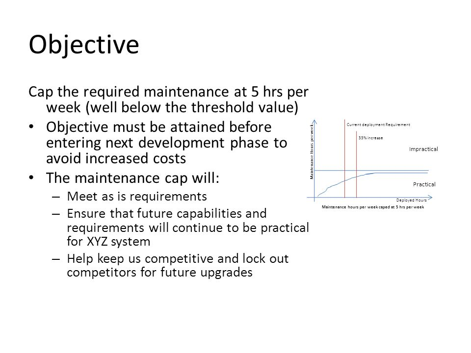 Objective Cap the required maintenance at 5 hrs per week (well below the threshold value) Objective must be attained before entering next development phase to avoid increased costs The maintenance cap will: – Meet as is requirements – Ensure that future capabilities and requirements will continue to be practical for XYZ system – Help keep us competitive and lock out competitors for future upgrades Maintenance Hours per week Deployed Hours Current deployment Requirement 33% increase Impractical Practical Maintenance hours per week caped at 5 hrs per week