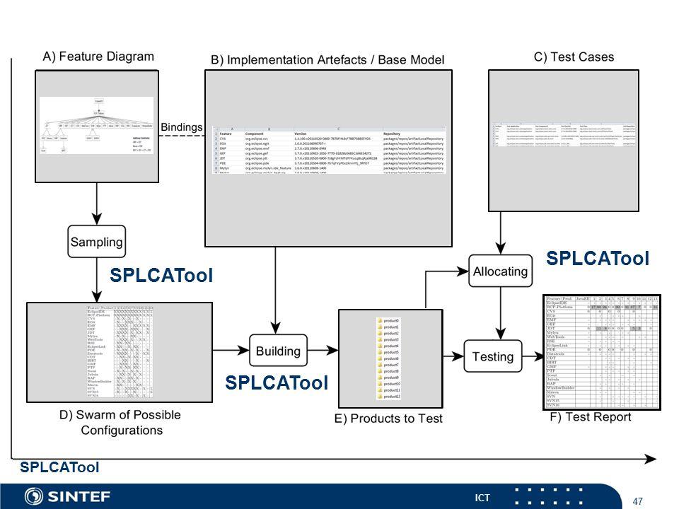 ICT 47 SPLCATool