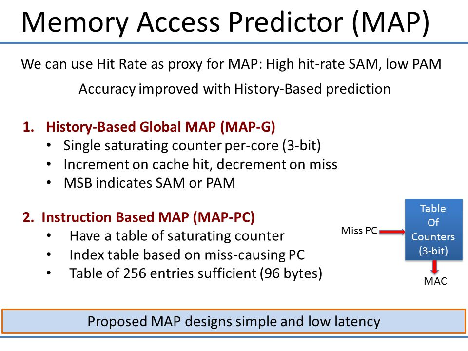 Memory Access Predictor (MAP) Proposed MAP designs simple and low latency We can use Hit Rate as proxy for MAP: High hit-rate SAM, low PAM Accuracy improved with History-Based prediction 1.History-Based Global MAP (MAP-G) Single saturating counter per-core (3-bit) Increment on cache hit, decrement on miss MSB indicates SAM or PAM Table Of Counters (3-bit) Table Of Counters (3-bit) Miss PC MAC 2.