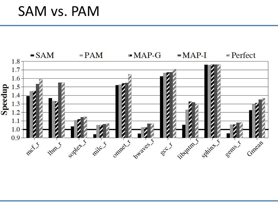 SAM vs. PAM