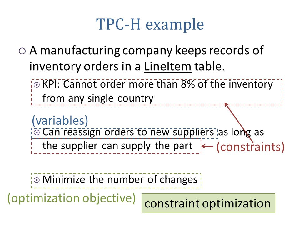 TPC-H example  A manufacturing company keeps records of inventory orders in a LineItem table.