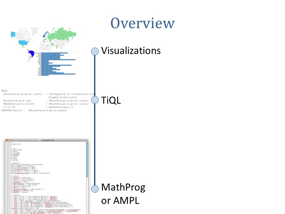 Overview MathProg or AMPL TiQL Visualizations