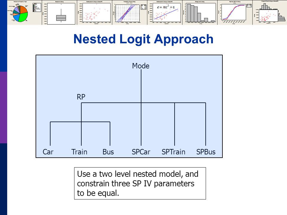 Nested Logit Approach Car Train Bus SPCar SPTrain SPBus RP Mode Use a two level nested model, and constrain three SP IV parameters to be equal.
