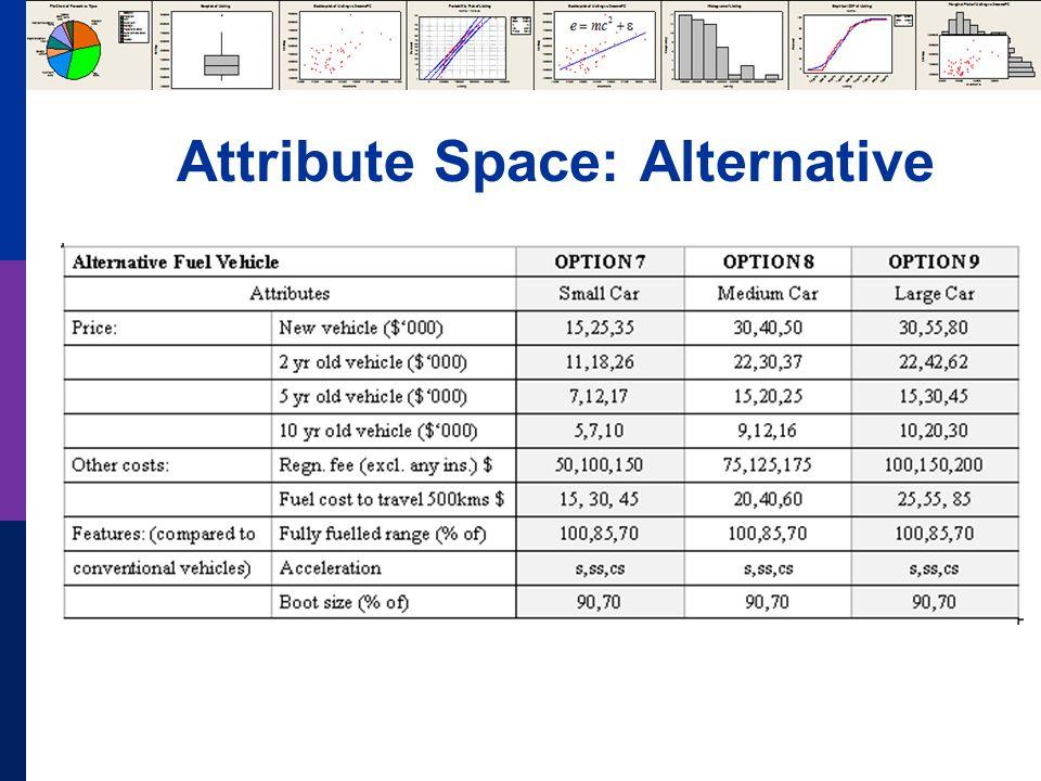 Attribute Space: Alternative