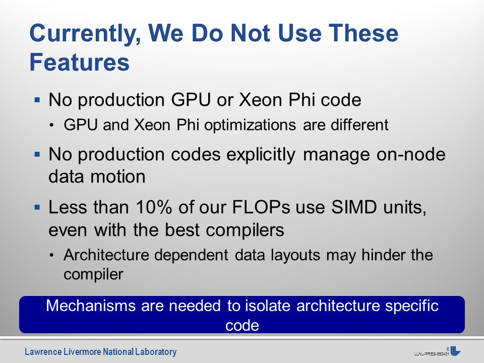 Lawrence Livermore National Laboratory LLNL-PRES-653431 6  No production GPU or Xeon Phi code GPU and Xeon Phi optimizations are different  No production codes explicitly manage on-node data motion  Less than 10% of our FLOPs use SIMD units, even with the best compilers Architecture dependent data layouts may hinder the compiler Mechanisms are needed to isolate architecture specific code