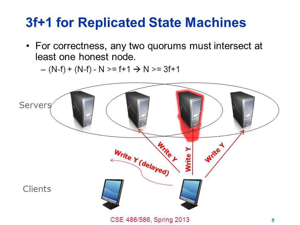 CSE 486/586, Spring 2013 3f+1 for Replicated State Machines For correctness, any two quorums must intersect at least one honest node.