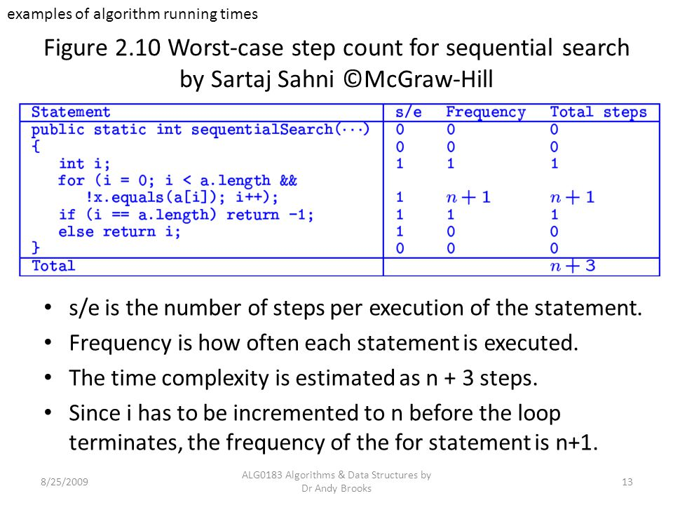 Figure 2.10 Worst-case step count for sequential search by Sartaj Sahni ©McGraw-Hill 8/25/2009 ALG0183 Algorithms & Data Structures by Dr Andy Brooks 13 s/e is the number of steps per execution of the statement.