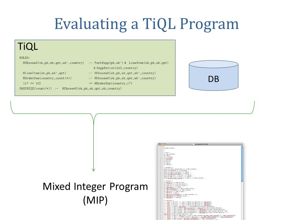 Evaluating a TiQL Program Mixed Integer Program (MIP) TiQL DB